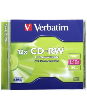 CD-RW 12x 80 Min 700MB